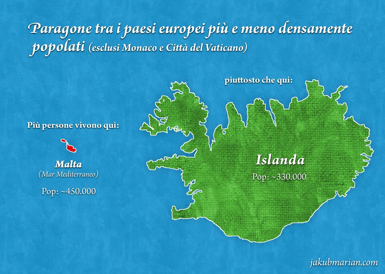 Malta e Islanda